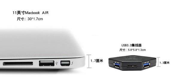 超薄便携高速多功能USB3.0集线器评测